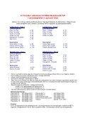 Invitasjon Mega Cup 2010 - Page 2