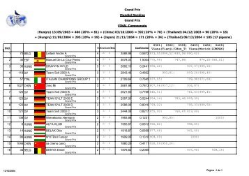 Grand Prix Mundial Ranking FINAL Campeonato ... - Team Sylt 2000