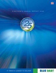 Jan to Dec 2008 - Blue Dart