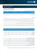 (2).pdf - Aljazira Capital - Page 3