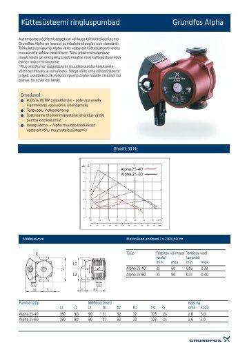Küttesüsteemi ringluspumbad - Merx AS