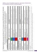 Information et orientation scolaire et professionnelle (IOSP ... - Page 5