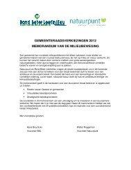 Memorandum - Bond Beter Leefmilieu
