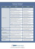 Maîtrise d'œuvre globale - Ingerop - Page 4