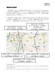 資料5 福島市における土壌汚染 - 国際環境NGO FoE Japan