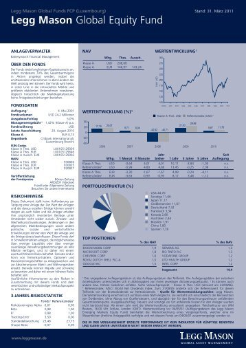 Fact Sheet - Legg Mason