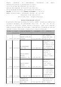 Atos Oficiais publicados em 14/06/2013 - Prefeitura de Vitória - Page 4