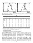 veritas observations of gamma-ray bursts detected by swift - Page 6