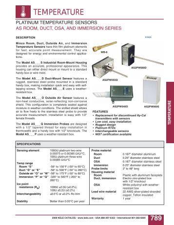 Platinum rtds temperature sensors resistance vs for 1000 ohm platinum rtd table