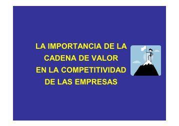 la importancia de la cadena de valor en la competitividad