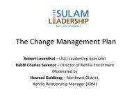 Change Management Worksheet
