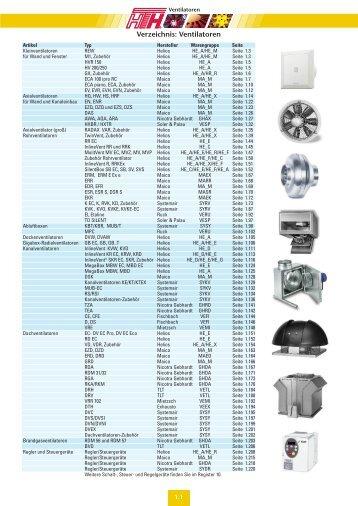 Verzeichnis: Ventilatoren