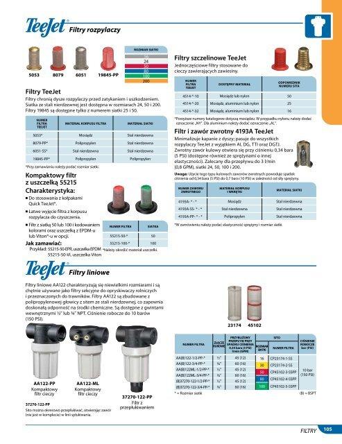 Filtry liniowe Filtry rozpylaczy - TeeJet