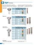 Filtry liniowe Filtry rozpylaczy - TeeJet - Page 4