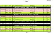 Stripboard Report - Reelfilms