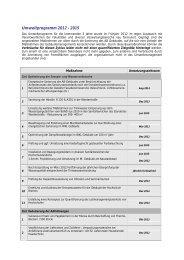 Umweltprogramm 2012 - 2015 - Hochschule Bremen