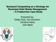 Backyard Composting as a Strategy for Municipal Solid Waste ...