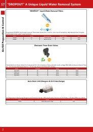 "Hosetail 8 B1405HP ITM Range BE-14 Adaptor 5//16/"""