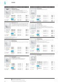 Perfekte Harmonie von Licht und Form - DeTech-Shop - Page 7
