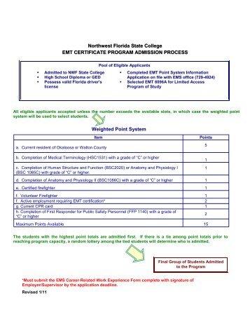 Northwest Florida State College EMT CERTIFICATE PROGRAM ...