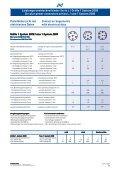 M23 Series L - Type System 2000 - Argenta Elektronik GmbH - Page 2