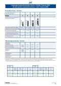 M23 Series L - Type System 2000 - Argenta Elektronik GmbH - Page 6
