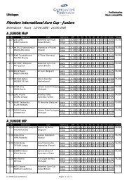 Flanders International Acro Cup - Juniors - Sports Acrobatics Info