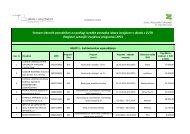 Seznam izbranih ponudnikov na podlagi izvedbe postopka izbora ...
