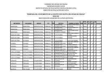 resultados de ganadores de la etapa municipal gobierno del estado ...