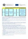 bando per il reclutamento esperti - Progetto Pon Scuola > Home - Page 2