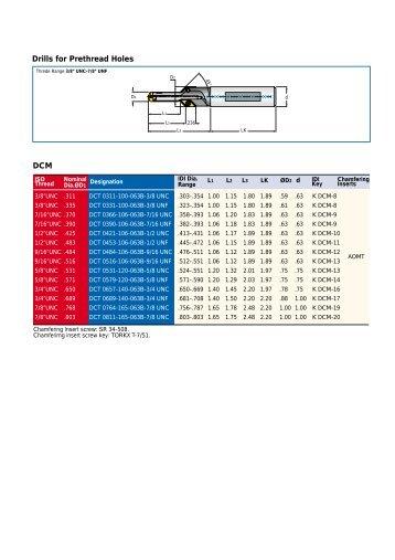 Drills for Prethread Holes DCM