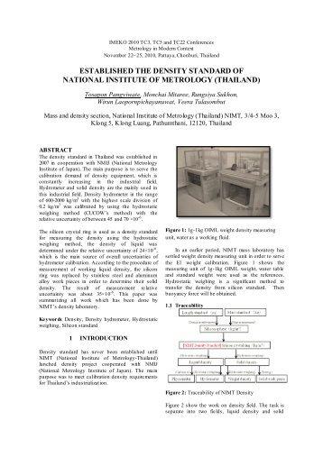 established the density standard of national institute of metrology
