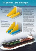 Cathelco ICCP - Marine Plant Systems - Page 7