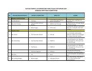 Daftar Tempat Uji Kompetensi Release 18 Mei 2010