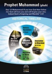 Prophet Muhammad (pbuh) - Timeline - Hujjat Workshop