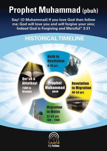 ali sina understanding muhammad pdf