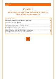 Codici discipline sportive - CSI Lecco