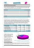 Wijk- en buurtvernieuwing in Nederland - Vereniging van ... - Page 3