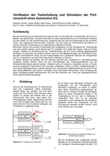Verifikation der Testschaltung und Simulation der Prüf