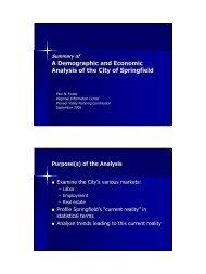 Presentation - Urban Compass