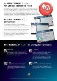 StructogramPlus Flyer