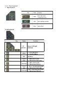 VFS-20C Core Alignment Fusion Splicer - Gfo Europe S.p.A. - Page 5