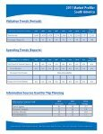 South America - Office of Travel and Tourism Industries - Page 2