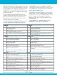 Summer 2010: PDF - PACER Center - Page 2