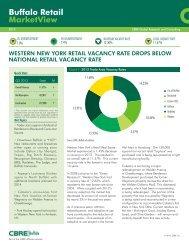 Buffalo Retail MarketView - Buffalo Niagara Enterprise