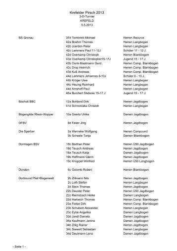 Krefelder Pirsch 2013