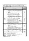 Identyfikacja obszarów wzrostu i stagnacji w przestrzeni Dolnego ... - Page 5