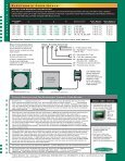 Chem-Scale-Electroni.. - Global Treat, Inc. - Page 2