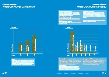 Annual report 2012/13 part 3 - Scottish Rugby Union