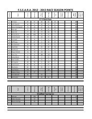 Points Standings After 5 Races 2012-2013 Season - fseara